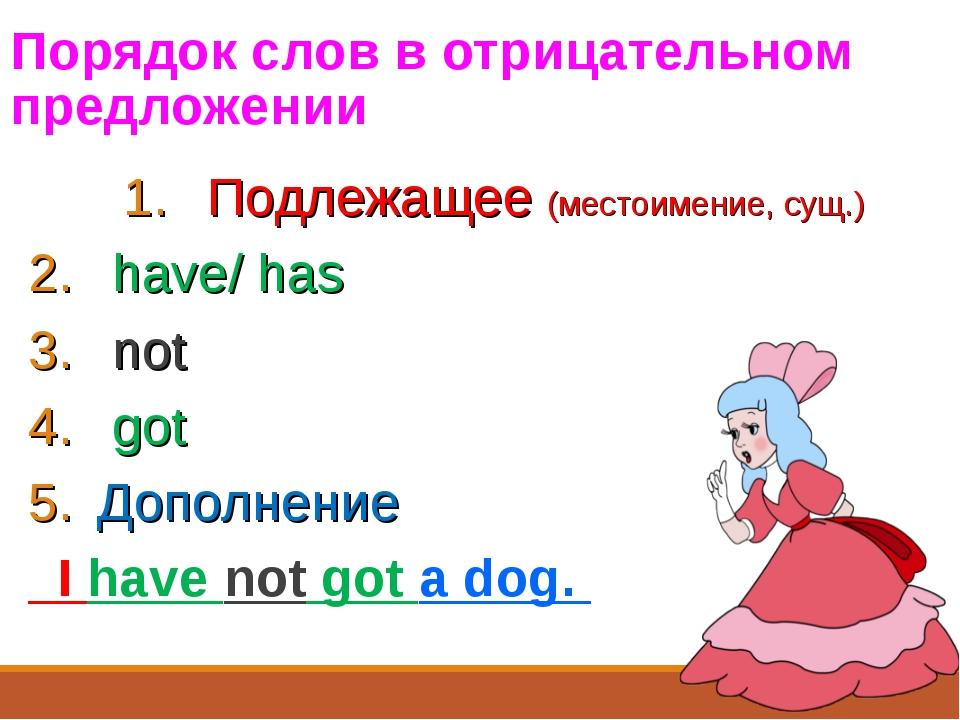 Порядок слов в отрицательном предложении Подлежащее (местоимение, сущ.) have/...