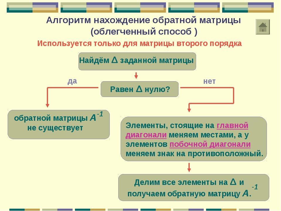Используется только для матрицы второго порядка Равен Δ нулю? Найдём Δ заданн...