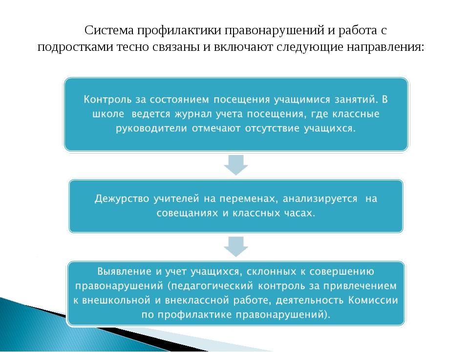 Система профилактики правонарушений и работа с подростками тесно связаны и в...