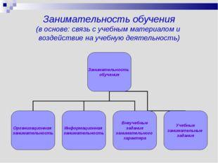 Занимательность обучения (в основе: связь с учебным материалом и воздействие