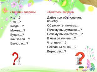Кто…? Что…? Когда…? Может…? Будет…? Как звали…? Было ли…? Дайте три объяснени