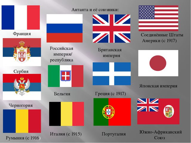 Антанта и её союзники: Франция Российская империя/ республика Сербия Бельгия...