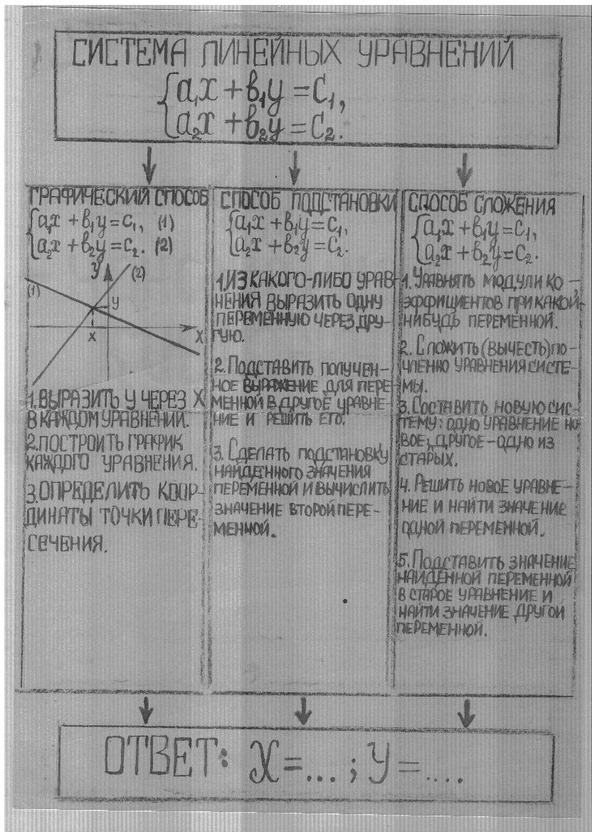 C:\Documents and Settings\Татьяна Николаевна\Рабочий стол\Изображение.jpg