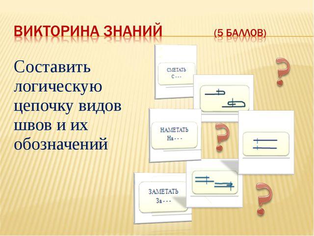 Составить логическую цепочку видов швов и их обозначений