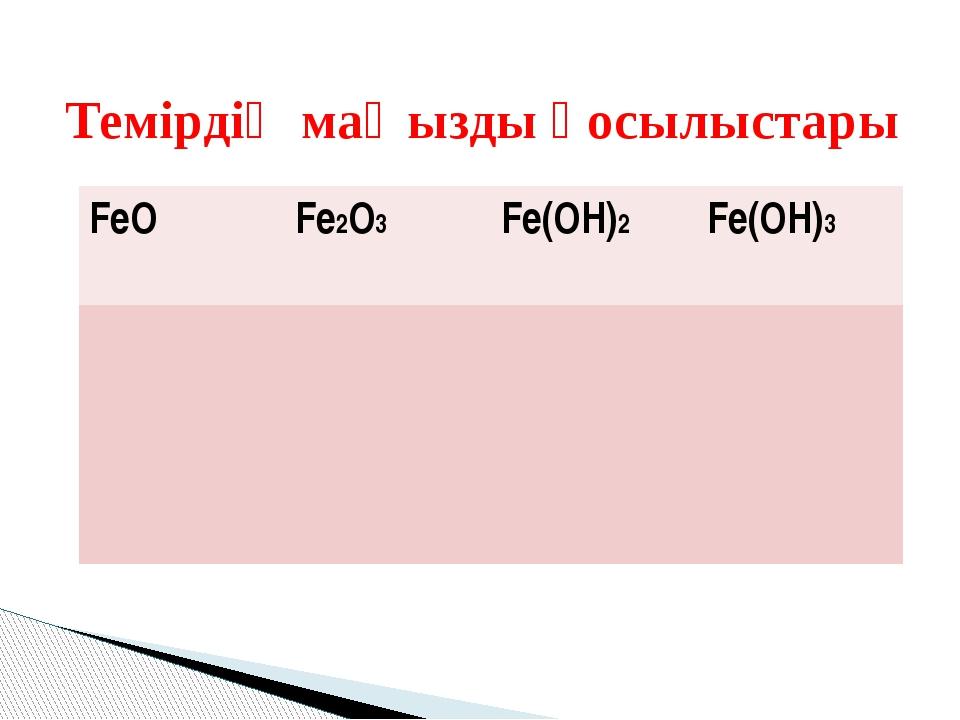 Темірдің маңызды қосылыстары FeO Fe2O3 Fe(OH)2 Fe(OH)3