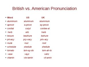 British vs. American Pronunciation Word US UK aluminium aluminum aluminium ap