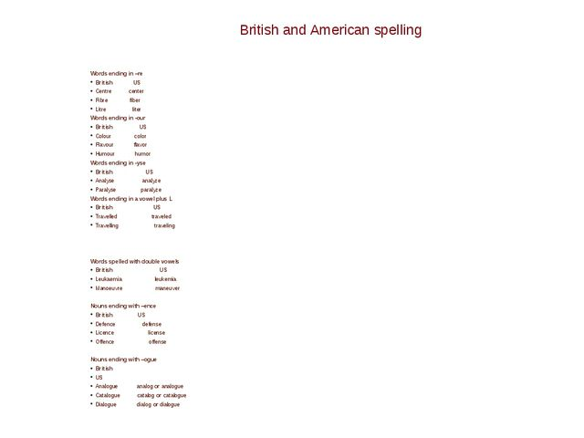 British and American spelling  Words ending in –re British US Centre center...