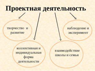 Проектная деятельность  коллективная и индивидуальная форма деятельности на
