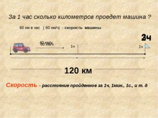 2ч 120 км За 1 час сколько километров проедет машина ? ( 60 км/ч) - скорость