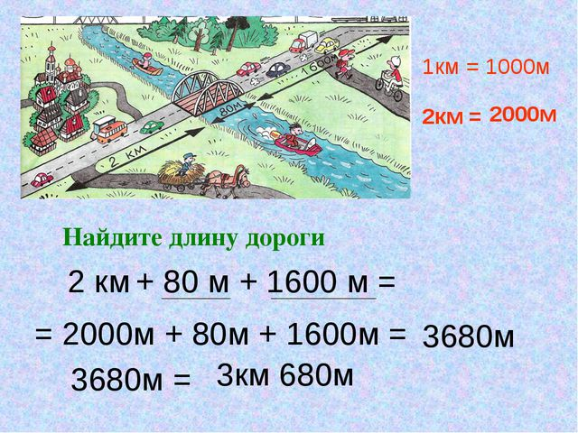 Найдите длину дороги + 80 м + 1600 м = 2 км 1км = 1000м 2км = 2000м = 2000м +...