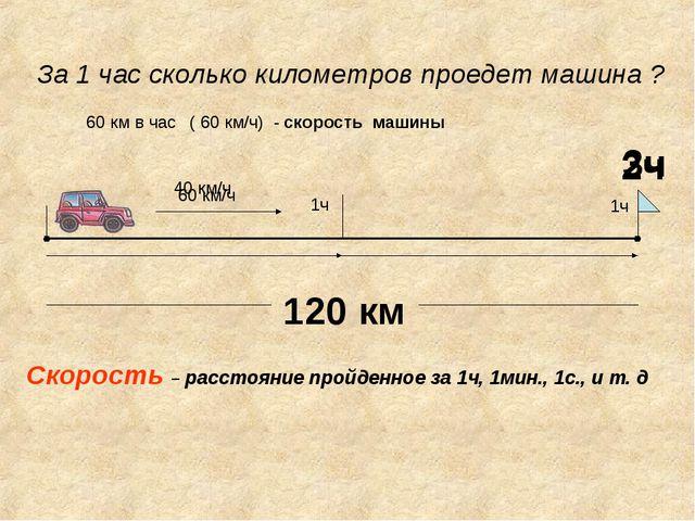 2ч 120 км За 1 час сколько километров проедет машина ? ( 60 км/ч) - скорость...