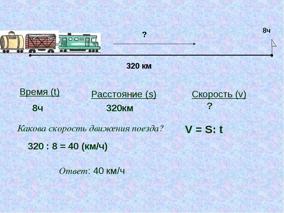 320 км 8ч ? Время (t) Расстояние (s) Скорость (v) 8ч 320км ? Какова скорость...