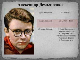 Александр Демьяненко Дата рождения 30 мая 1937 всего фильмов 251, 1958 - 1999