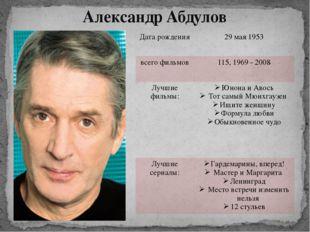 Александр Абдулов Дата рождения 29 мая 1953 всего фильмов 115, 1969 - 2008 Лу
