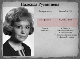 Надежда Румянцева Дата рождения 9 сентября 1930 всего фильмов 83, 1952 - 2008