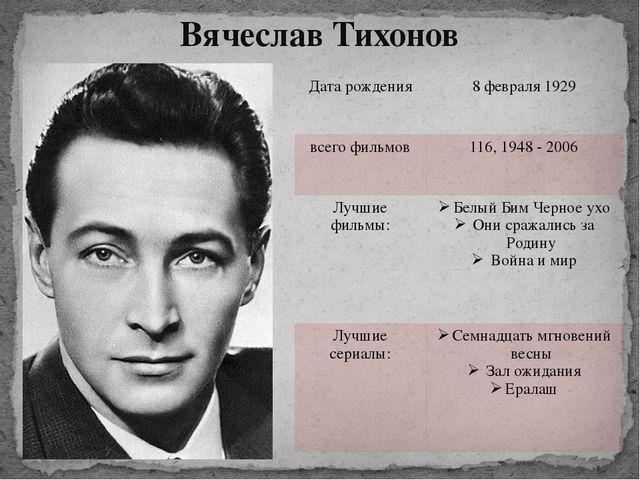 Вячеслав Тихонов Дата рождения 8 февраля1929 всего фильмов 116, 1948- 2006 Лу...
