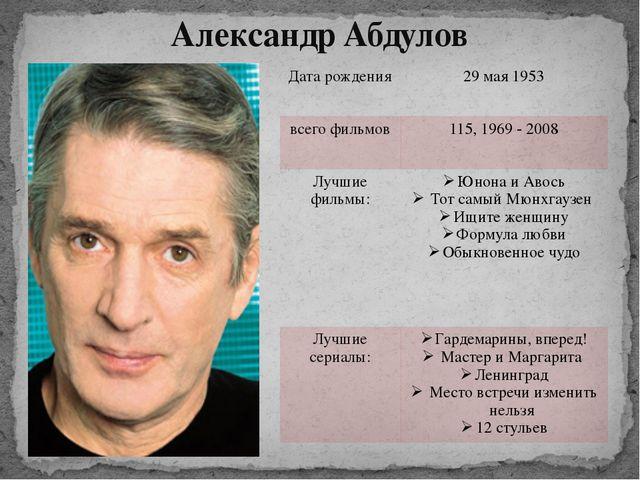 Александр Абдулов Дата рождения 29 мая 1953 всего фильмов 115, 1969 - 2008 Лу...