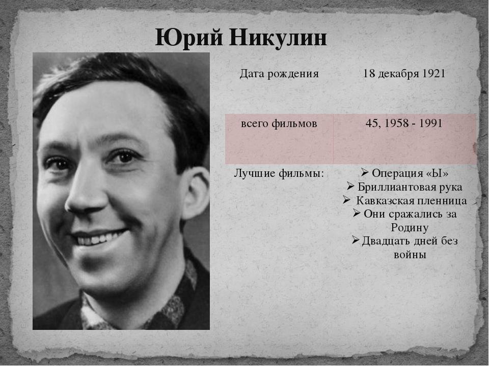 Юрий Никулин Дата рождения 18декабря 1921 всего фильмов 45, 1958 - 1991 Лучши...