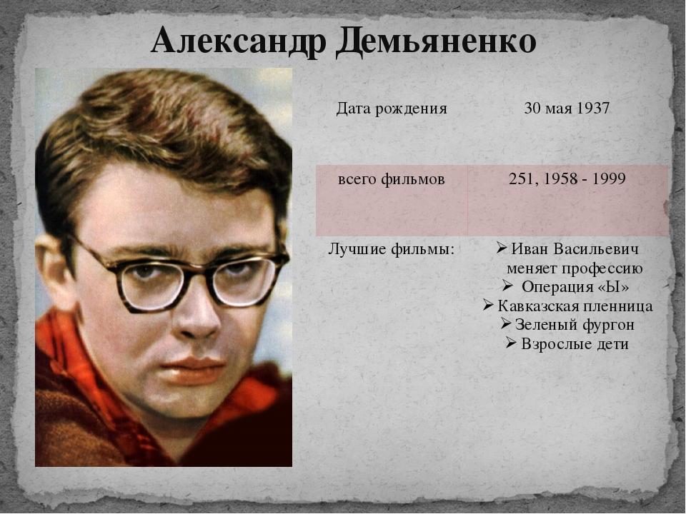 Александр Демьяненко Дата рождения 30 мая 1937 всего фильмов 251, 1958 - 1999...