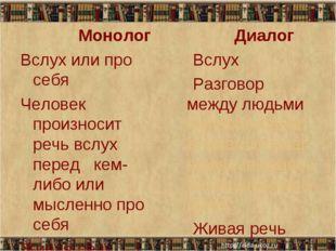 Монолог Вслух или про себя Человек произносит речь вслух перед кем-либо или