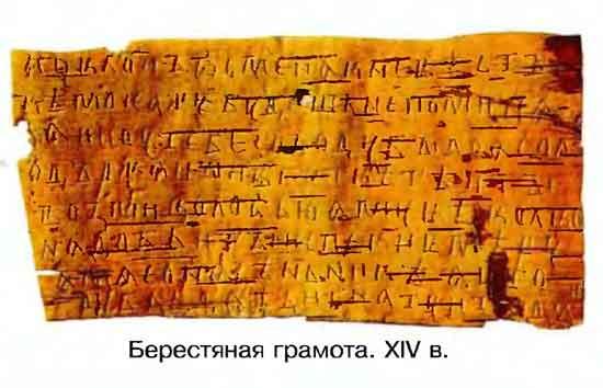 Происхождение алфавита
