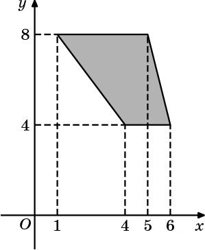 http://math.reshuege.ru/get_file?id=5116