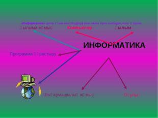 ИНФОРМАТИКА «Информатика» деген ұғым нені білдіреді екен мына тірек сызбадан