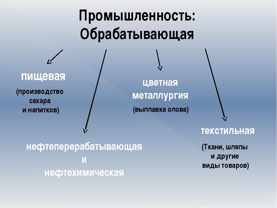 Промышленность: Обрабатывающая (производство сахара и напитков) пищевая нефт...
