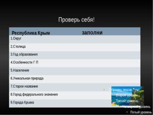Проверь себя! Республика Крым заполни 1.Округ 2.Столица 3.Год образования 4.О
