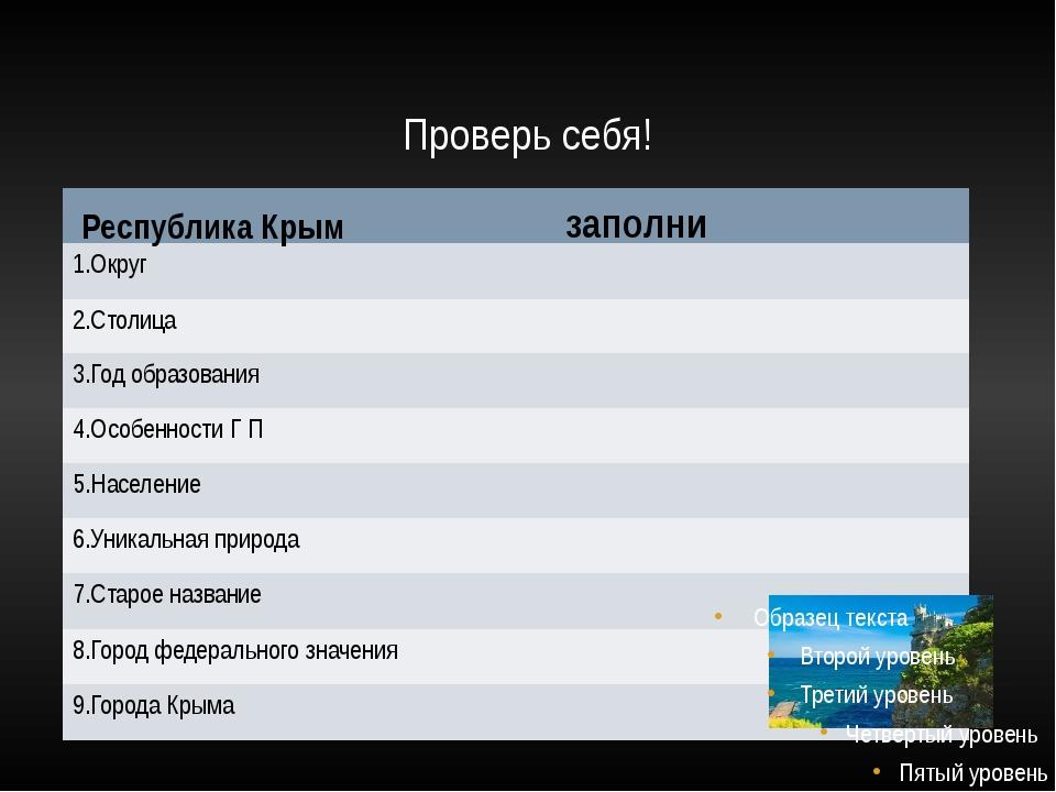 Проверь себя! Республика Крым заполни 1.Округ 2.Столица 3.Год образования 4.О...