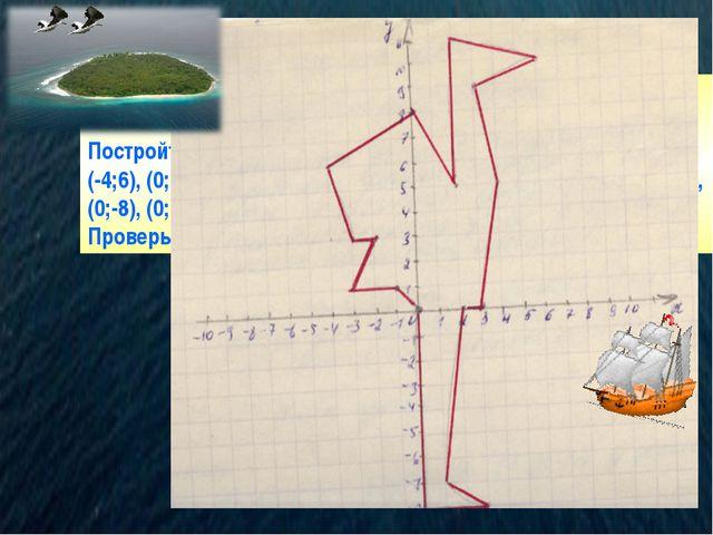 Задание 1. Проплыви до острова: Постройте точки: (0;0), (-1;1), (-3;1), (-2;...