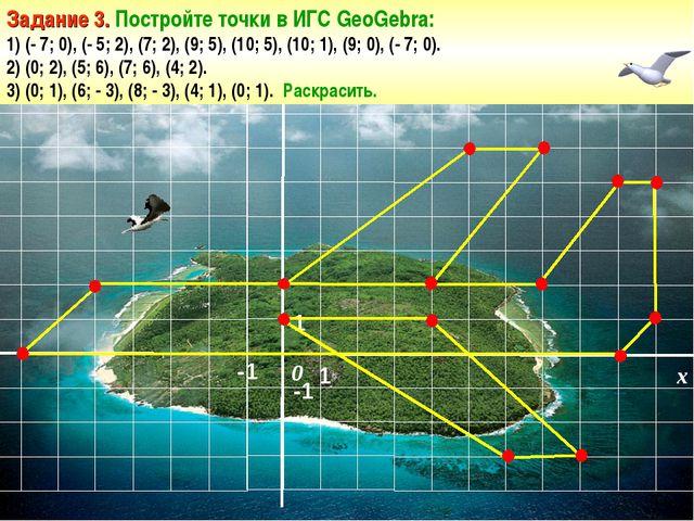 y x 1 1 0 -1 -1 Задание 3. Постройте точки в ИГС GeoGebra: 1)(- 7; 0), (- 5;...