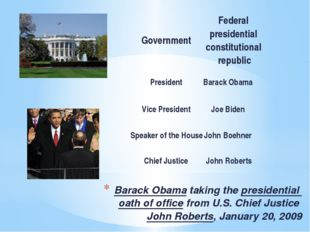 Barack Obama taking the presidential oath of office from U.S. Chief Justice J