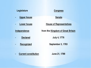 Legislature Congress - Upper house Senate - Lower house House of Represen