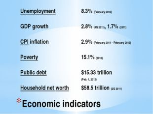 Economic indicators Unemployment 8.3%(February 2012) GDPgrowth 2.8%(4Q 2011),