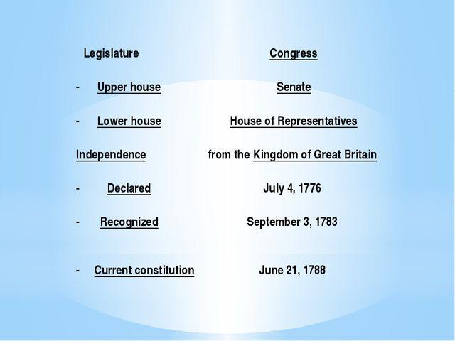 Legislature Congress - Upper house Senate - Lower house House of Represen...