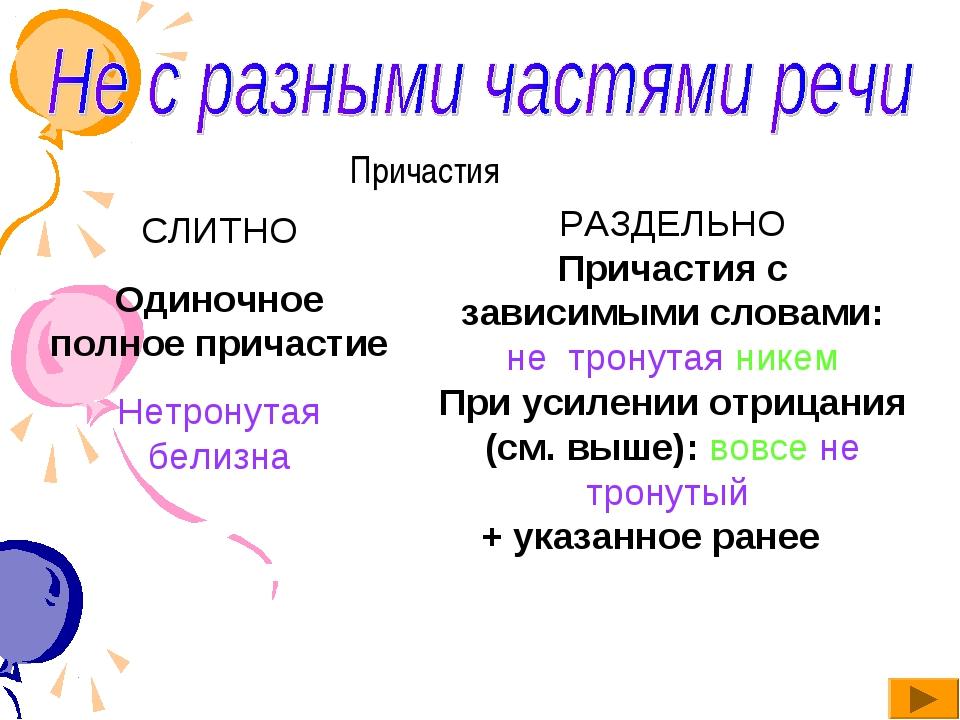 Причастия СЛИТНО Одиночное полное причастие Нетронутая белизна РАЗДЕЛЬНО При...