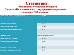 Статистика: Мониторинг отношения учащихся 3 класса «Б» к поэзии и их внутренн