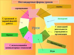 сказка Презентация Игра экскурсия С имитацией деятельности учреждения и орган