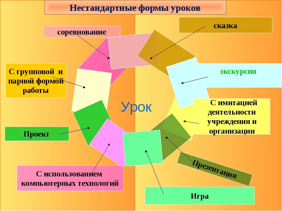 сказка Презентация Игра экскурсия С имитацией деятельности учреждения и орган...
