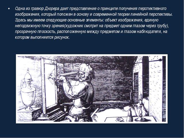 Одна из гравюр Дюрера дает представление о принципе получения перспективного...