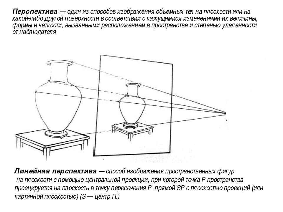 Перспектива — один из способов изображения объемных тел на плоскости или на к...