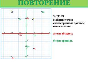 Симметрия УСТНО Найдите точки симметричные данным относительно: а) оси абсцис