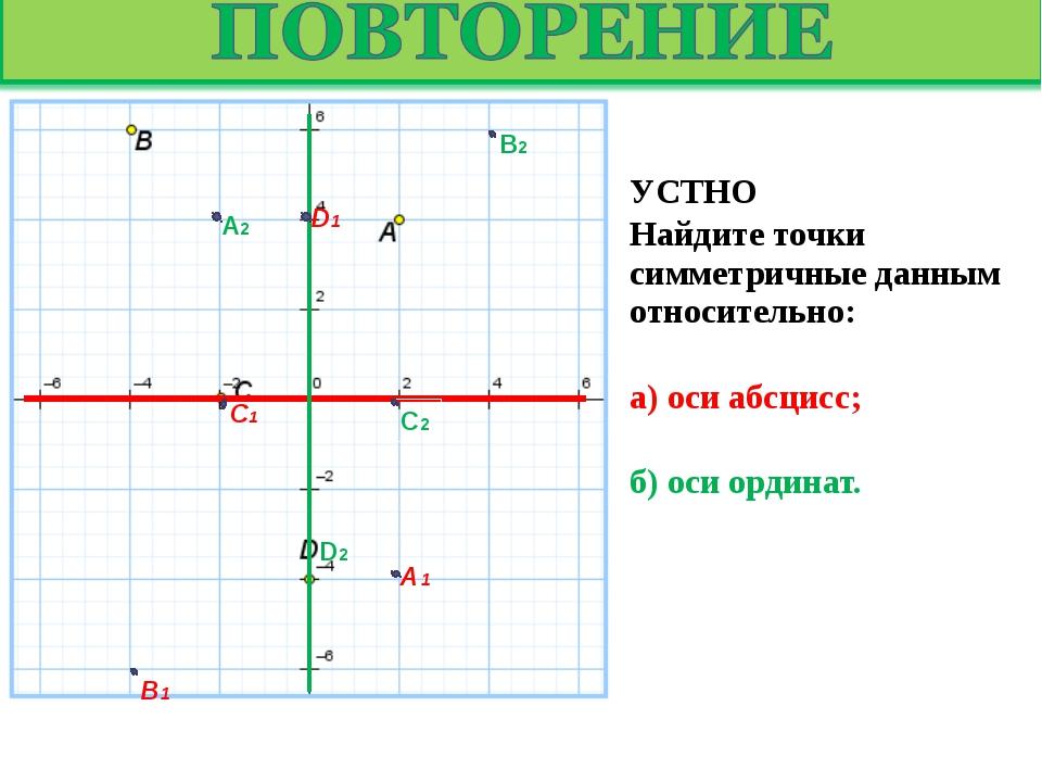 Симметрия УСТНО Найдите точки симметричные данным относительно: а) оси абсцис...
