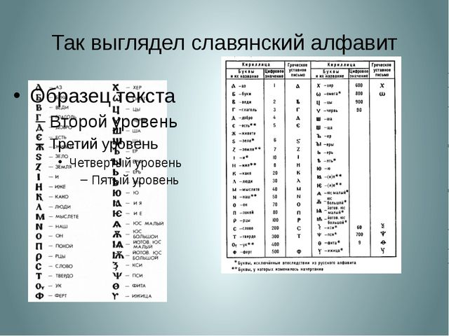 Так выглядел славянский алфавит