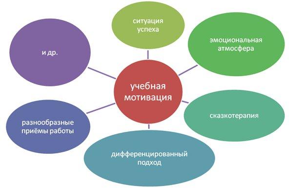 http://sclsadovoe.org.ru/wp-content/uploads/2013/04/22222222.jpg