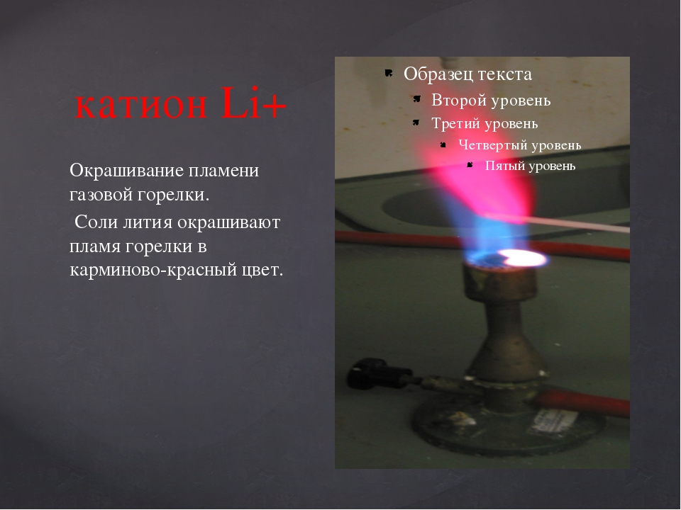 катион Li+ Окрашивание пламени газовой горелки. Соли лития окрашивают пламя г...