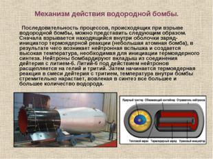 Механизм действия водородной бомбы. Последовательность процессов, происходящи