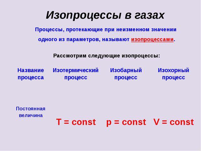 Изопроцессы в газах Процессы, протекающие при неизменном значении одного из п...