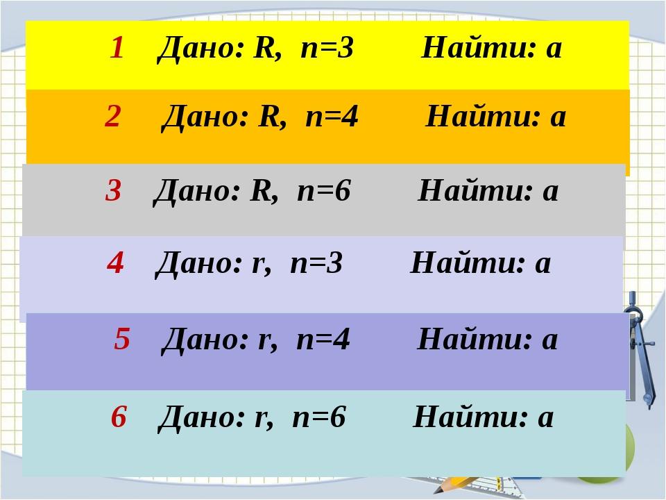 1 Дано: R, n=3 Найти: а 2 Дано: R, n=4 Найти: а 3 Дано: R, n=6 Найти: а 4 Да...